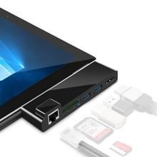ROCKETEK SK-S4HL RJ45 + 2 x USB 3 0 + HDMI + SD/TF geheugenkaartlezer HUB 4K HDMI adapter (zwart)