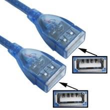 USB A vrouwtje naar A vrouwtje kabel  Lengte: 30cm