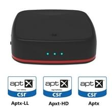 Aptx Bluetooth Transmitter Receiver Wireless Adapter Toslink/SPDIF