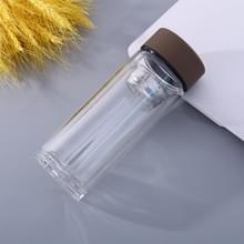 Transparante dubbellaags glazen water fles draagbare verdikt geïsoleerde koffie thee beker sport fitness Home drink flessen  capaciteit: 360ml (koffie)