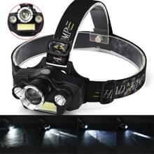 YWXLight 5-mode LED koplamp lichtgewicht USB oplaadbare koplamp zaklamp verlichting 4-licht Outdoor Camping jacht visserij koplamp
