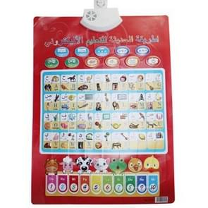 Infants Enlightenment Early Education Sound Wall Chart Voice Toy - Arabic + English Style (3 x AAA Batteries)